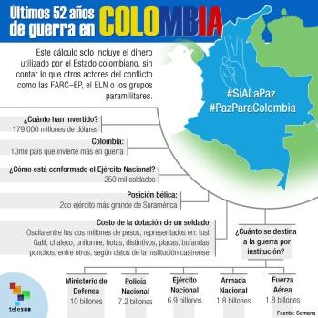 infografia-ultimos52axosguerracolombia-950x950.jpg_180432731.jpg
